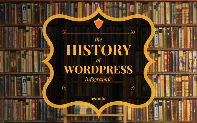 The History of WordPress (Infographic)