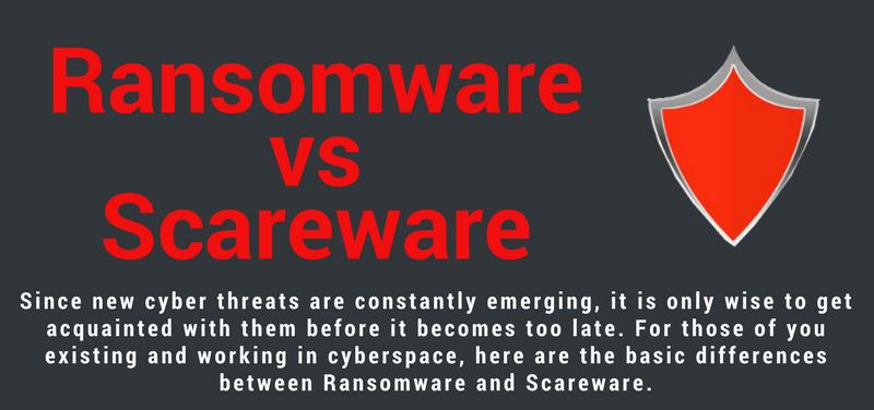 Ransomware vs Scareware (Infographic)